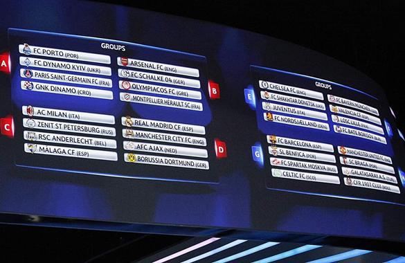 Real Madrid quedó en el grupo de la 'muerte': M. City, Ajax y Dortmund