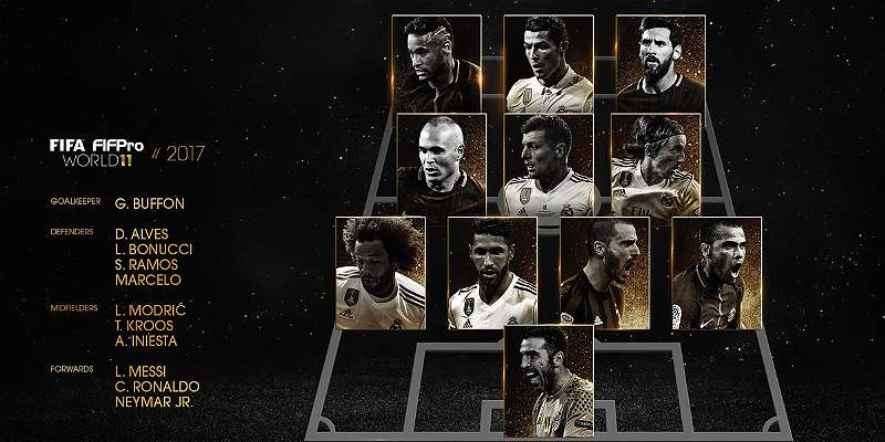 Once Ideal FIFA/FIFPro World XI