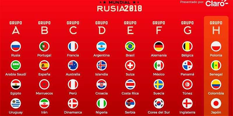 Image Result For Grupos Mundial Rusia