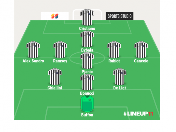 Once inicial Juventus