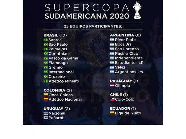 Supercopa Sudamericana: qué es y qué equipos la jugarían