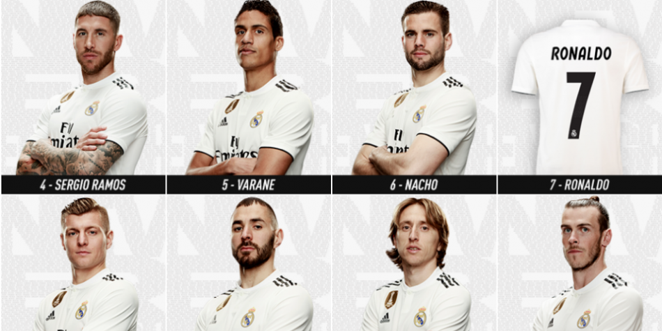 Camiseta Real Madrid sin Cristiano
