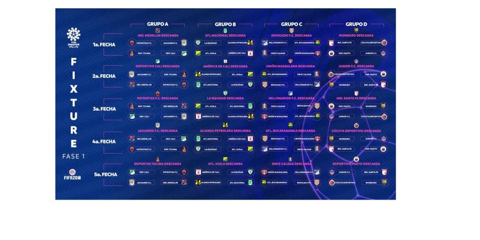 Eliga Tabla De Posiciones Actualizada Torneo De Dimayor Fifa 20 Ps4 Futbol Colombiano Liga Betplay Futbolred